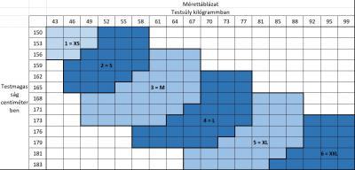Scudotex-470 harisnyanadrág (70den)